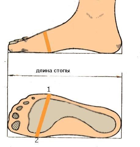 измерение полноты стопы