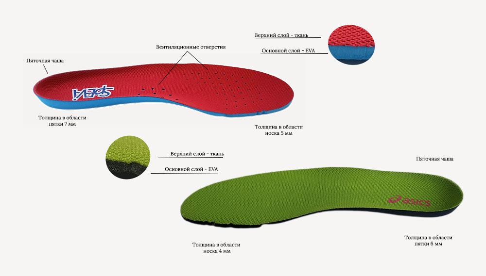 спортивные стельки для обуви