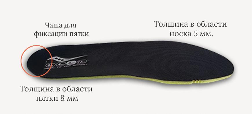 таблица соответствия размеров наших стелек с длиной стопы